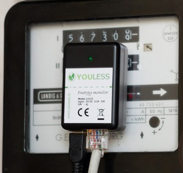 Youless meter
